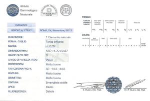 Certificato Diamante Piccolo