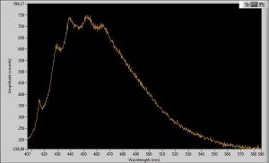 spettroscopia pl